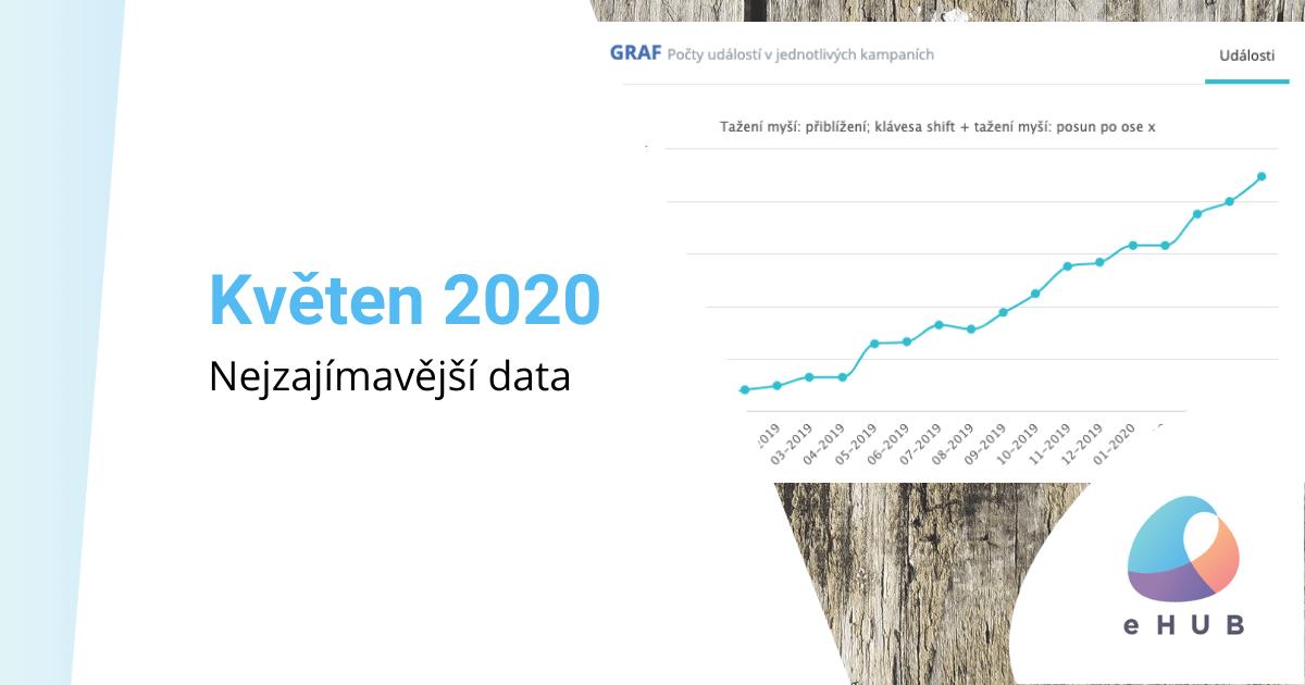 Data za květen 2020